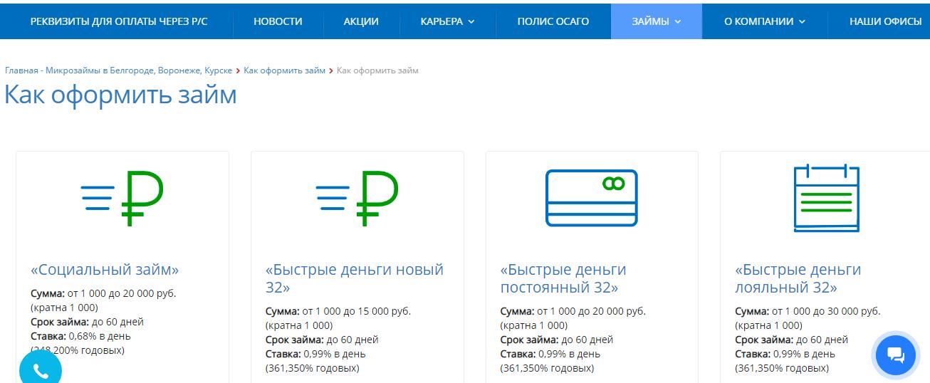 варианты подать заявку вМФО «Акс Финанс»
