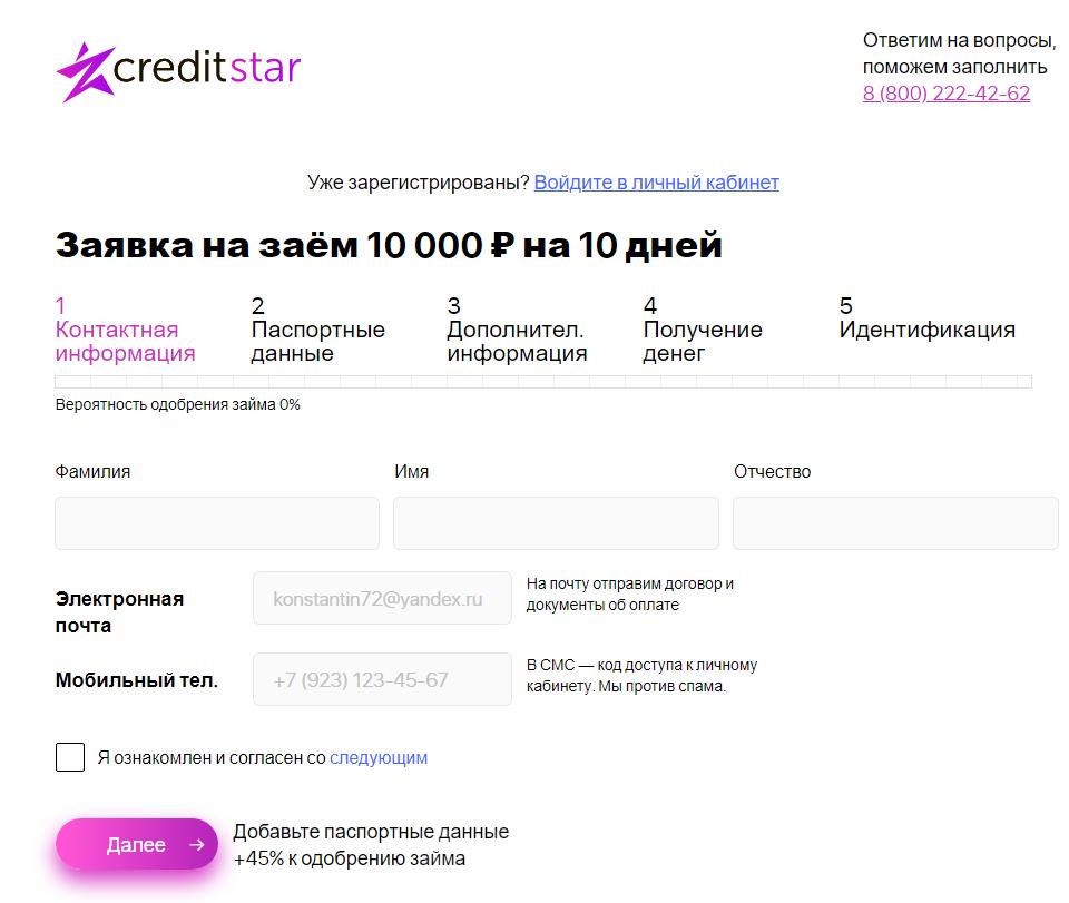 выбор формы кредитования
