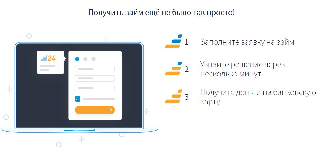 привязка банковской картыМФК Кредитех Рус
