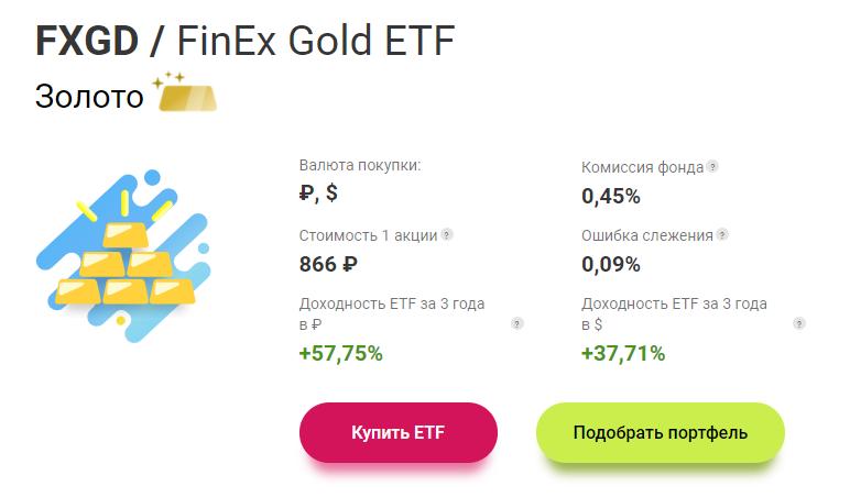 Фонд FXGD