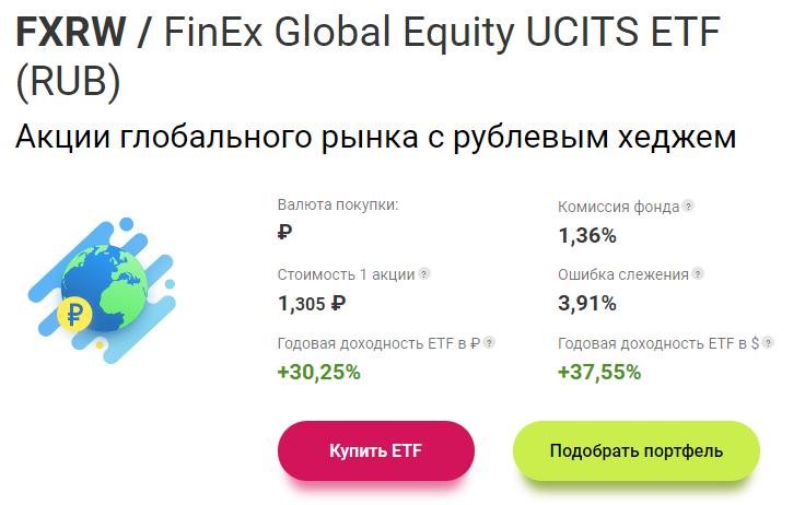 Обзор фонда FXRW ETF