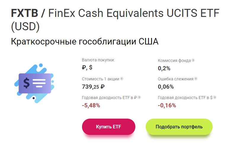 Обзор фонда FXTB ETF