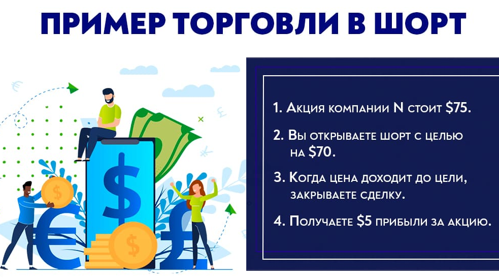 Пример расчёта прибыли