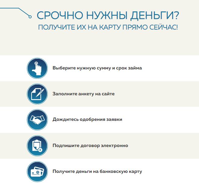 преимущество работы с Creditronic